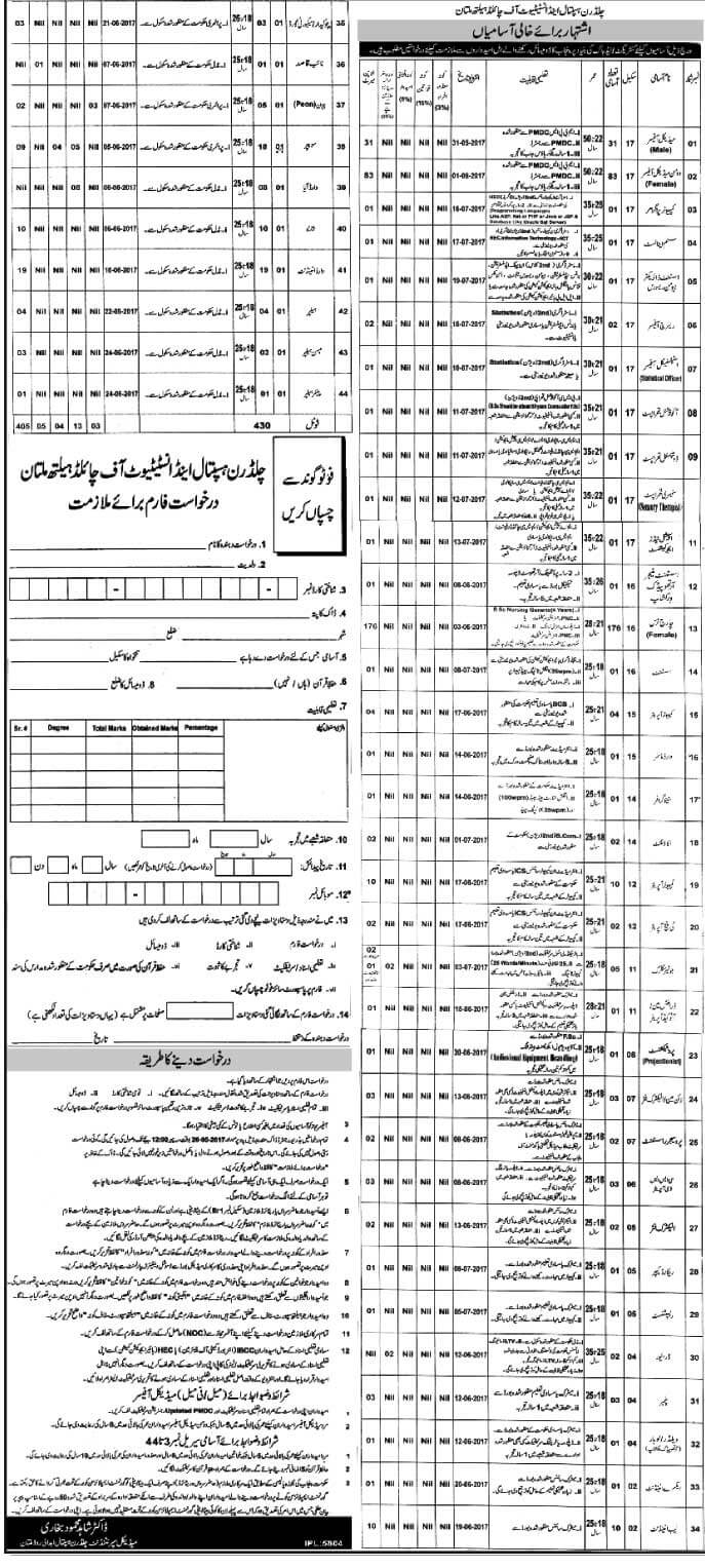 Jobs for nurses in multan