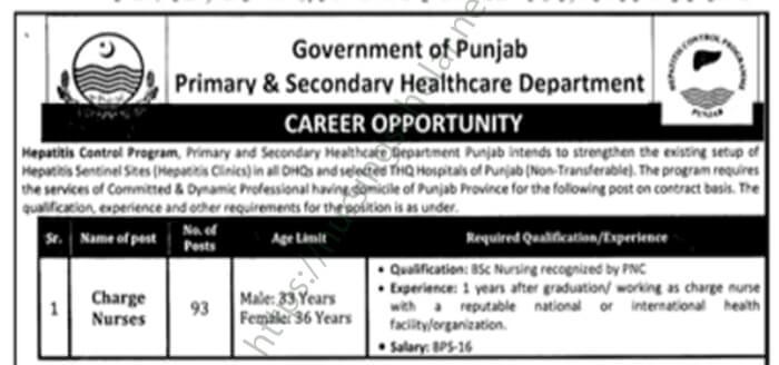 Nursing Jobs for Male & Female in Punjab Healthcare Department