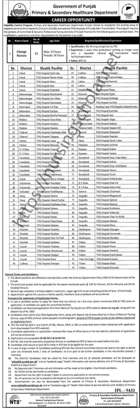 Male & Female Nursing Jobs in Punjab Healthcare Department