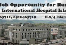 Job Opportunity for Nurses in Shifa International Hospital Islamabad